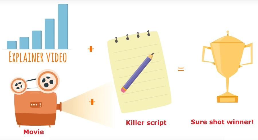 explainer video script sample