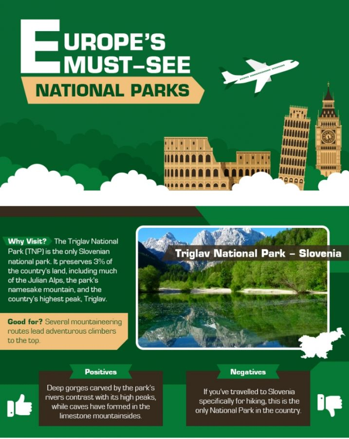best national parks in europe