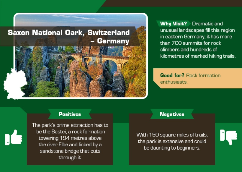 Most Awe-Inspiring National Parks in Europe